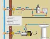 Как повысить давление холодной воды в квартире