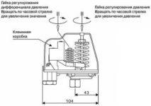 Регулировка датчика давления воды в системе водоснабжения