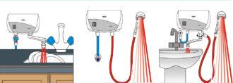 Как проверить водонагреватель без подключения
